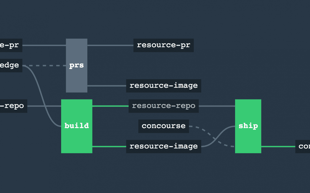 Introduction to Concourse